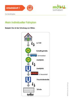 Mobil Teilhaben Verkehrserziehung Geistige Behinderung Bus Fahren Lernen Busfahrplan Ab Mein Individueller Fahrplan