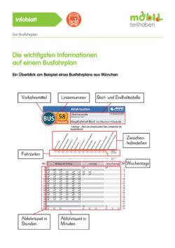 Mobil Teilhaben Verkehrserziehung Geistige Behinderung Bus Fahren Lernen Busfahrplan Informationen Infoblatt