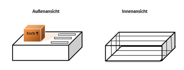 Modell des Kartons zum Farben sortieren