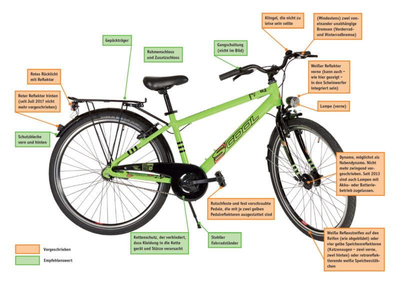 Verkehrssicheres Fahrrad Radfahrausbildung Was Muss Ein Rad Haben Beleuchtung Bremsen