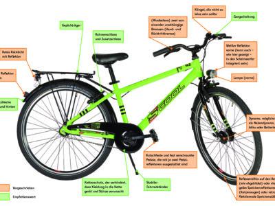 Das verkehrssichere Fahrrad