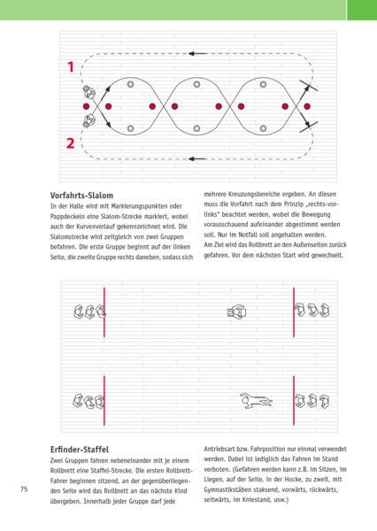 Velofit Handbuch Rollbrett Beispielseite 75
